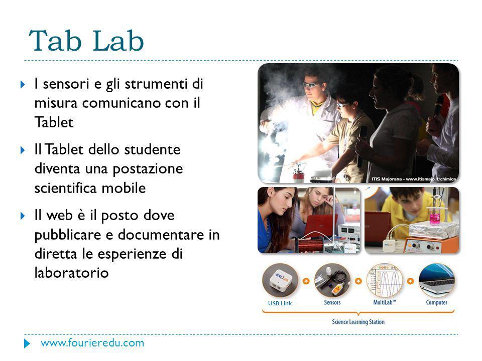 USB Link Tab Lab  I sensori e gli strumenti di misura comunicano con il Tablet  Il Tablet dello studente diventa una postazione scientifica mobile 