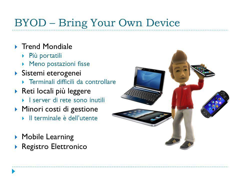 BYOD – Bring Your Own Device  Trend Mondiale  Più portatili  Meno postazioni fisse  Sistemi eterogenei  Terminali difficili da controllare  Reti