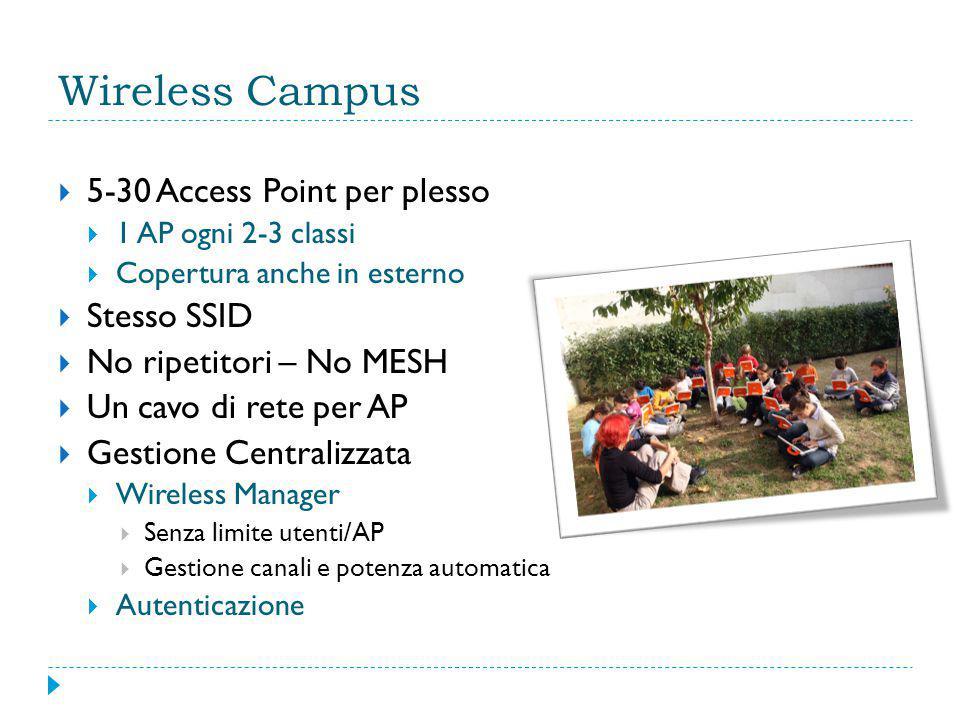 Wireless Campus  5-30 Access Point per plesso  1 AP ogni 2-3 classi  Copertura anche in esterno  Stesso SSID  No ripetitori – No MESH  Un cavo d