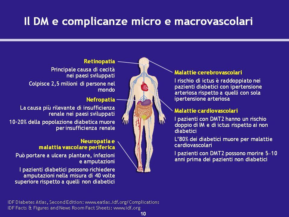 Mean weight gain was significantly less with insulin detemir compared with insulin glargine Effetto sul peso corporeo Insulin detemir Insulin glargine detemirglargine