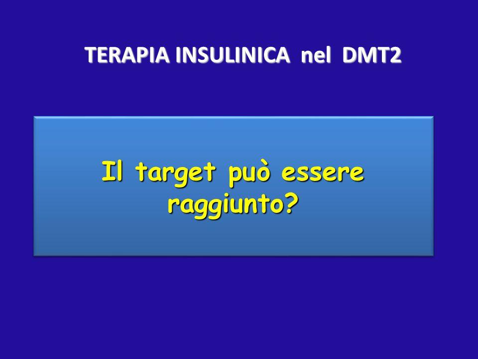 Il target può essere raggiunto? TERAPIA INSULINICA nel DMT2