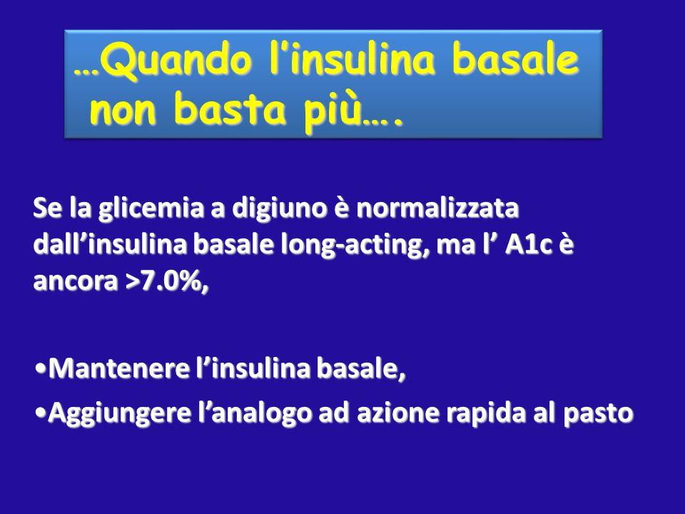 Se la glicemia a digiuno è normalizzata dall'insulina basale long-acting, ma l' A1c è ancora >7.0%, Mantenere l'insulina basale,Mantenere l'insulina b