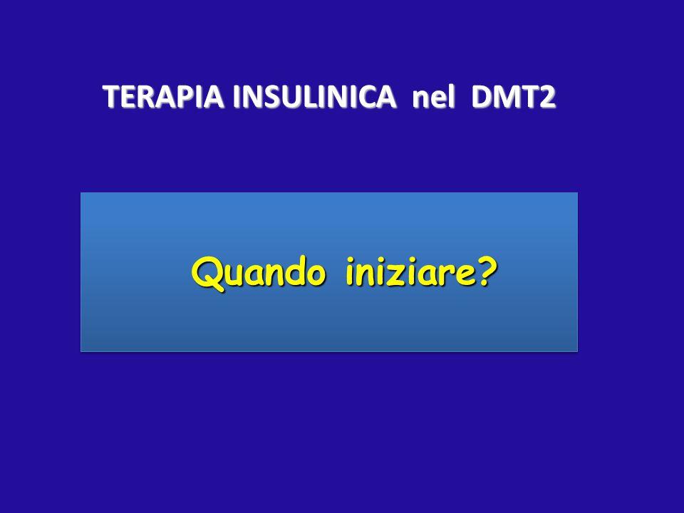 Come iniziare l'insulinizzazione? Come iniziare l'insulinizzazione? TERAPIA INSULINICA nel DMT2