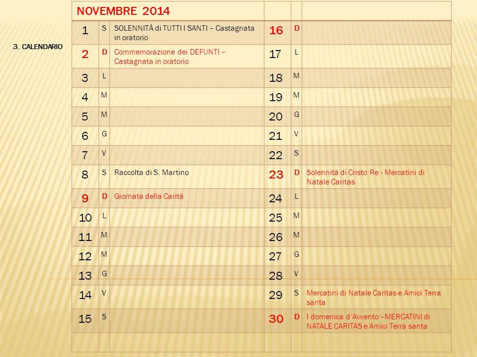 3. CALENDARIO NOVEMBRE 2014 1 SSOLENNITÀ di TUTTI I SANTI – Castagnata in oratorio 16 D 2 DCommemorazione dei DEFUNTI – Castagnata in oratorio 17 L 3