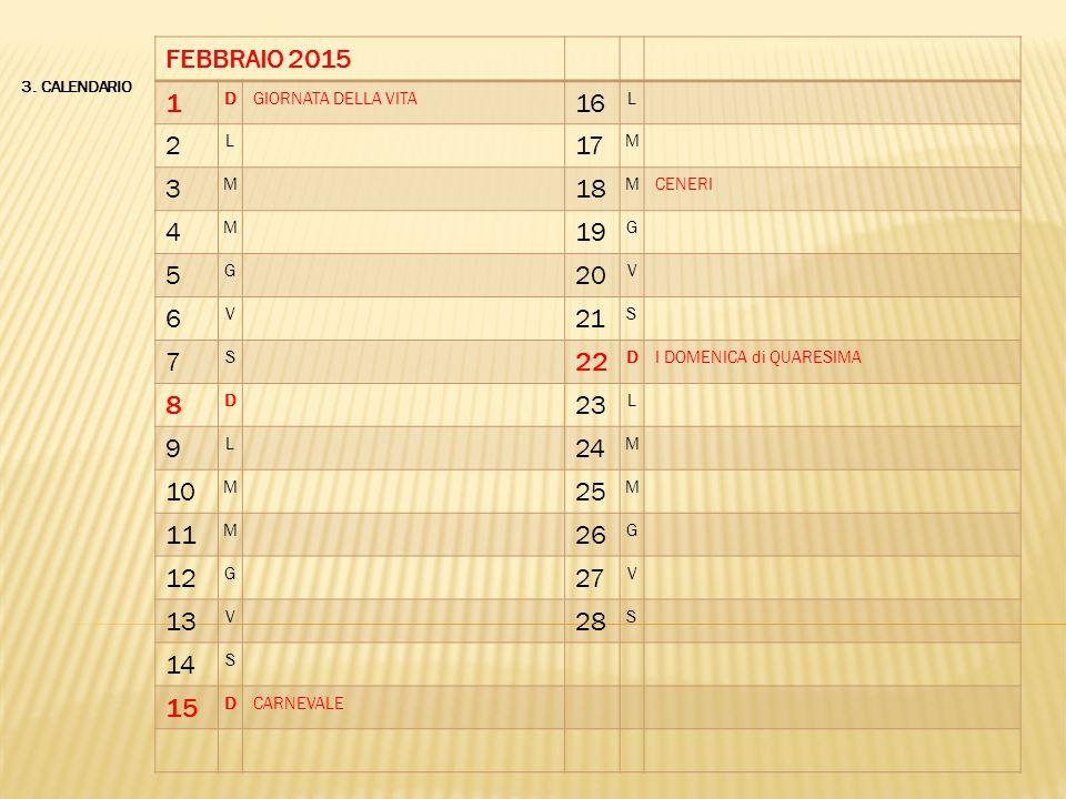 3. CALENDARIO FEBBRAIO 2015 1 DGIORNATA DELLA VITA 16 L 2 L 17 M 3 M 18 MCENERI 4 M 19 G 5 G 20 V 6 V 21 S 7 S 22 DI DOMENICA di QUARESIMA 8 D 23 L 9