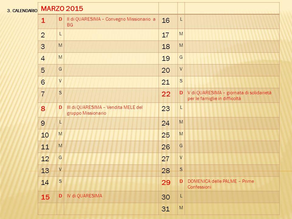3. CALENDARIO MARZO 2015 1 DII di QUARESIMA – Convegno Missionario a BG 16 L 2 L 17 M 3 M 18 M 4 M 19 G 5 G 20 V 6 V 21 S 7 S 22 DV di QUARESIMA – gio