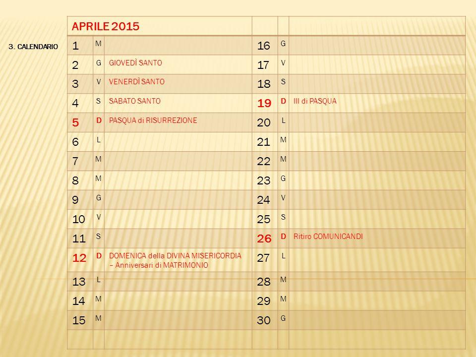 3. CALENDARIO APRILE 2015 1 M 16 G 2 GGIOVEDÌ SANTO 17 V 3 VVENERDÌ SANTO 18 S 4 SSABATO SANTO 19 DIII di PASQUA 5 DPASQUA di RISURREZIONE 20 L 6 L 21