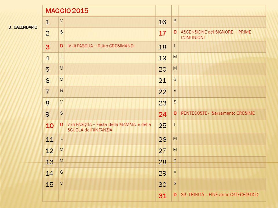 3. CALENDARIO MAGGIO 2015 1 V 16 S 2 S 17 DASCENSIONE del SIGNORE – PRIME COMUNIONI 3 DIV di PASQUA – Ritiro CRESIMANDI 18 L 4 L 19 M 5 M 20 M 6 M 21