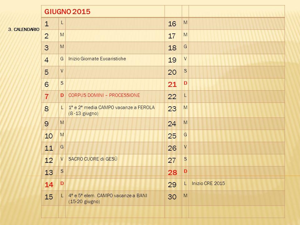 3. CALENDARIO GIUGNO 2015 1 L 16 M 2 M 17 M 3 M 18 G 4 GInizio Giornate Eucaristiche 19 V 5 V 20 S 6 S 21 D 7 DCORPUS DOMINI – PROCESSIONE 22 L 8 L1ª