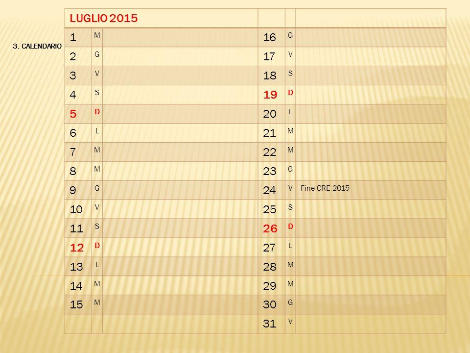 3. CALENDARIO LUGLIO 2015 1 M 16 G 2 G 17 V 3 V 18 S 4 S 19 D 5 D 20 L 6 L 21 M 7 M 22 M 8 M 23 G 9 G 24 VFine CRE 2015 10 V 25 S 11 S 26 D 12 D 27 L