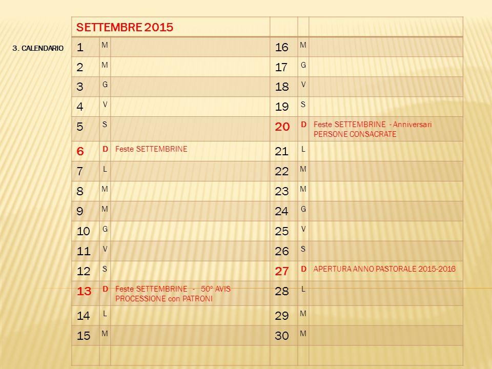 3. CALENDARIO SETTEMBRE 2015 1 M 16 M 2 M 17 G 3 G 18 V 4 V 19 S 5 S 20 DFeste SETTEMBRINE - Anniversari PERSONE CONSACRATE 6 DFeste SETTEMBRINE 21 L