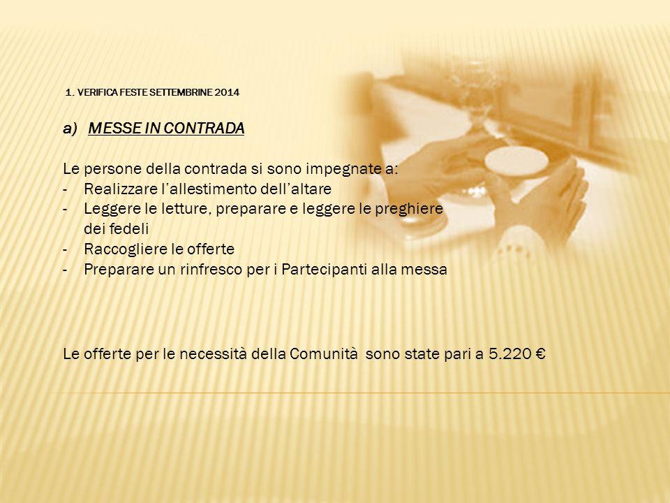 Le offerte per le necessità della Comunità sono state pari a 5.220 € a)MESSE IN CONTRADA Le persone della contrada si sono impegnate a: -Realizzare l'