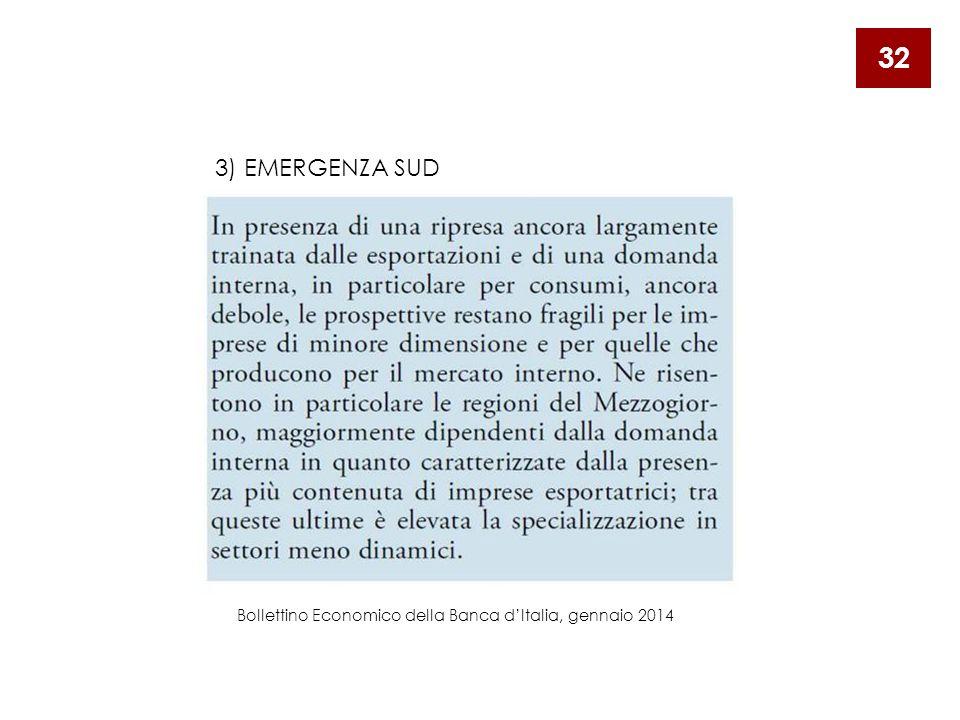 32 Bollettino Economico della Banca d'Italia, gennaio 2014 3) EMERGENZA SUD