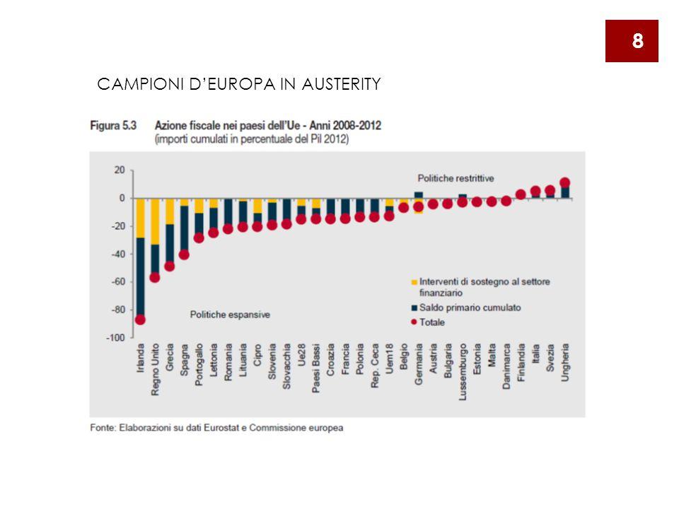 8 CAMPIONI D'EUROPA IN AUSTERITY