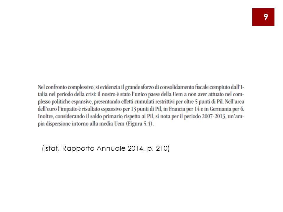 9 (Istat, Rapporto Annuale 2014, p. 210)
