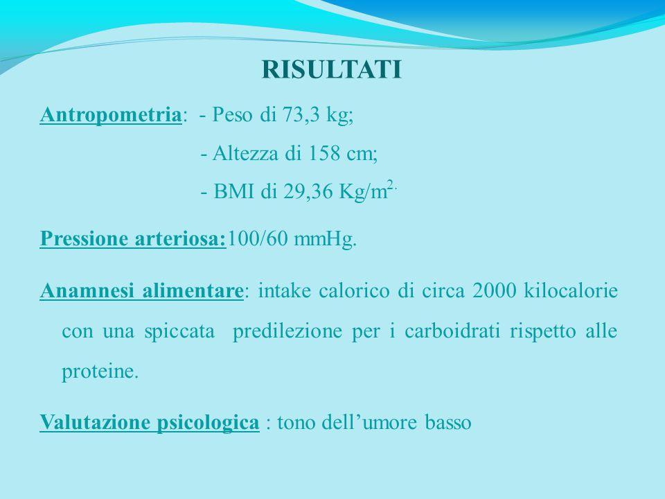 RISULTATI Antropometria: - Peso di 73,3 kg; - Altezza di 158 cm; - BMI di 29,36 Kg/m 2. Pressione arteriosa:100/60 mmHg. Anamnesi alimentare: intake c