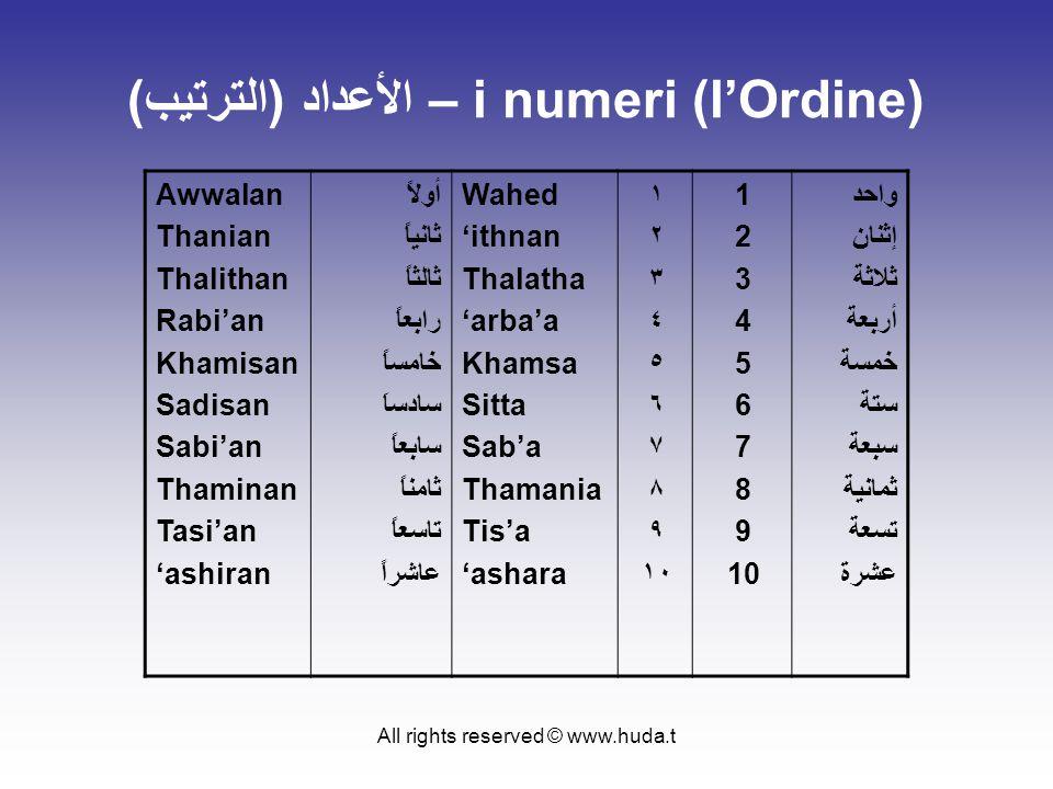 All rights reserved © www.huda.t الأعداد (الترتيب) – i numeri (l'Ordine) Awwalan Thanian Thalithan Rabi'an Khamisan Sadisan Sabi'an Thaminan Tasi'an 'ashiran أولاً ثانياً ثالثاً رابعاً خامساً سادساَ سابعاً ثامناً تاسعاً عاشراً Wahed 'ithnan Thalatha 'arba'a Khamsa Sitta Sab'a Thamania Tis'a 'ashara ١ ٢ ٣ ٤ ٥ ٦ ٧ ٨ ٩ ١٠ 1 2 3 4 5 6 7 8 9 10 واحد إثنان ثلاثة أربعة خمسة ستة سبعة ثمانية تسعة عشرة