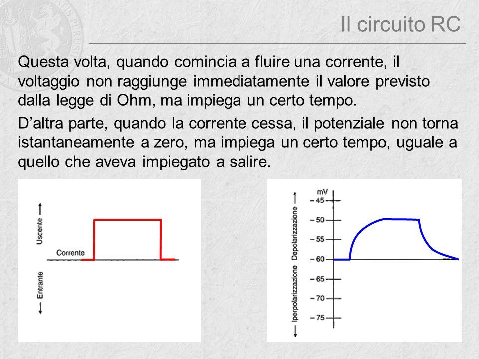 Questa volta, quando comincia a fluire una corrente, il voltaggio non raggiunge immediatamente il valore previsto dalla legge di Ohm, ma impiega un ce