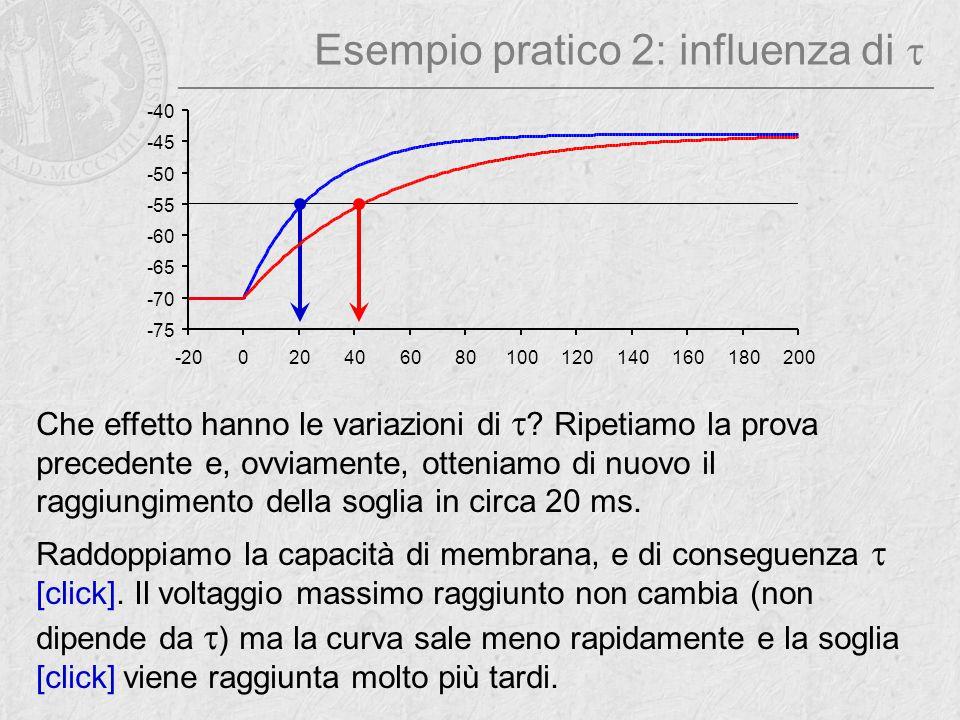 Esempio pratico 2: influenza di  Che effetto hanno le variazioni di  ? Ripetiamo la prova precedente e, ovviamente, otteniamo di nuovo il raggiungim
