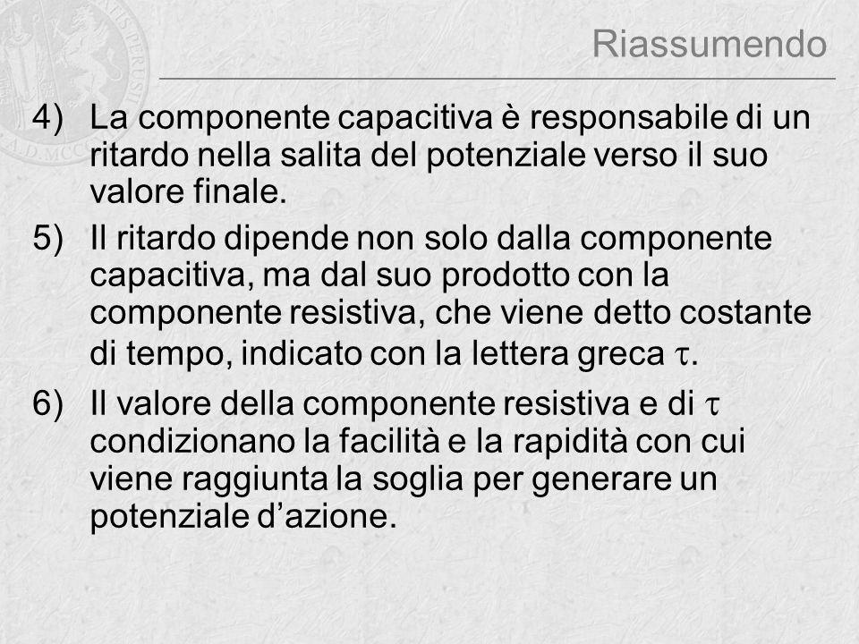Riassumendo 4)La componente capacitiva è responsabile di un ritardo nella salita del potenziale verso il suo valore finale. 5)Il ritardo dipende non s