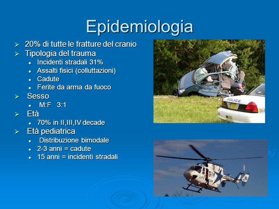 Epidemiologia  20% di tutte le fratture del cranio  Tipologia del trauma Incidenti stradali 31% Incidenti stradali 31% Assalti fisici (colluttazioni