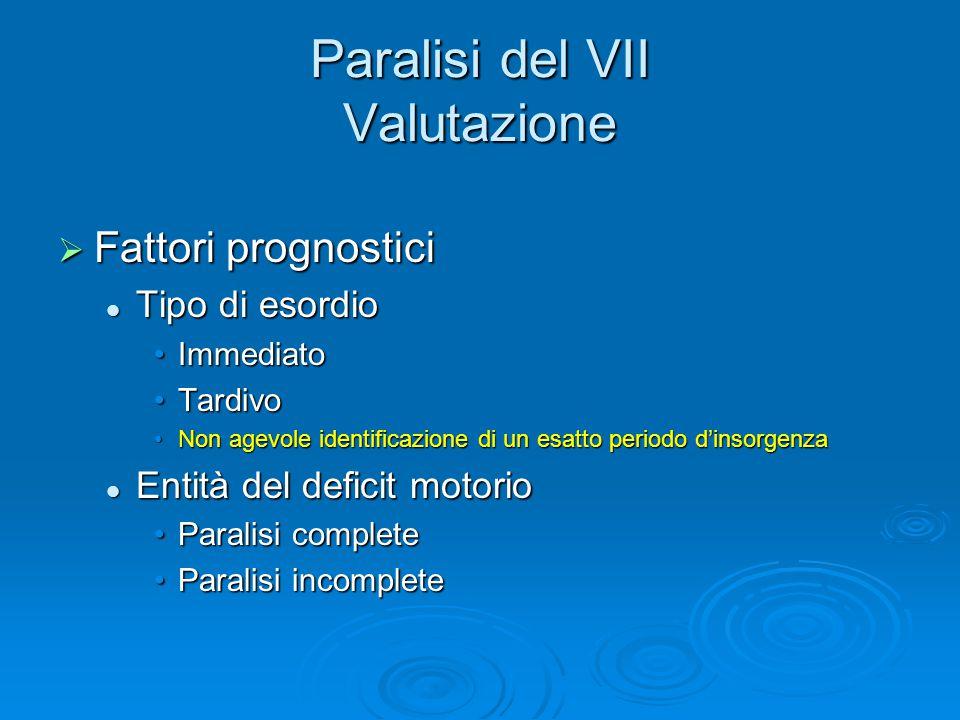 Paralisi del VII Valutazione  Fattori prognostici Tipo di esordio Tipo di esordio ImmediatoImmediato TardivoTardivo Non agevole identificazione di un