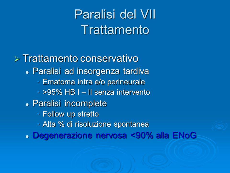 Paralisi del VII Trattamento  Trattamento conservativo Paralisi ad insorgenza tardiva Paralisi ad insorgenza tardiva Ematoma intra e/o perineuraleEma