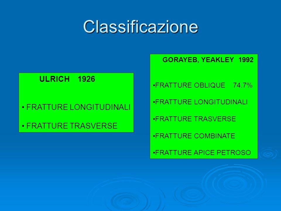 Classificazione ULRICH 1926 FRATTURE LONGITUDINALI FRATTURE TRASVERSE GORAYEB, YEAKLEY 1992 FRATTURE OBLIQUE 74.7% FRATTURE LONGITUDINALI FRATTURE TRA