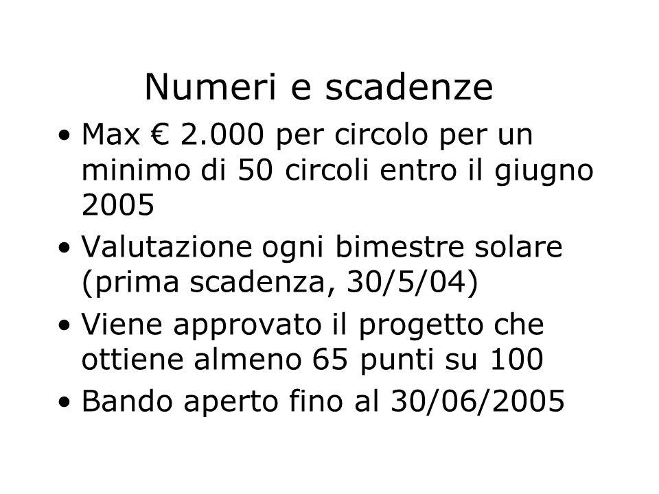Numeri e scadenze Max € 2.000 per circolo per un minimo di 50 circoli entro il giugno 2005 Valutazione ogni bimestre solare (prima scadenza, 30/5/04) Viene approvato il progetto che ottiene almeno 65 punti su 100 Bando aperto fino al 30/06/2005
