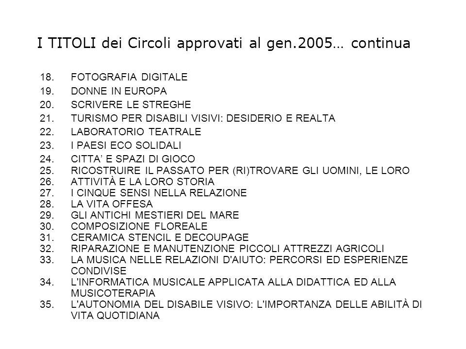 I TITOLI dei Circoli approvati al gen.2005… continua 18.FOTOGRAFIA DIGITALE 19.DONNE IN EUROPA 20.SCRIVERE LE STREGHE 21.TURISMO PER DISABILI VISIVI: DESIDERIO E REALTA 22.LABORATORIO TEATRALE 23.I PAESI ECO SOLIDALI 24.CITTA' E SPAZI DI GIOCO 25.RICOSTRUIRE IL PASSATO PER (RI)TROVARE GLI UOMINI, LE LORO 26.ATTIVITÀ E LA LORO STORIA 27.I CINQUE SENSI NELLA RELAZIONE 28.LA VITA OFFESA 29.GLI ANTICHI MESTIERI DEL MARE 30.COMPOSIZIONE FLOREALE 31.CERAMICA STENCIL E DECOUPAGE 32.RIPARAZIONE E MANUTENZIONE PICCOLI ATTREZZI AGRICOLI 33.LA MUSICA NELLE RELAZIONI D AIUTO: PERCORSI ED ESPERIENZE CONDIVISE 34.L INFORMATICA MUSICALE APPLICATA ALLA DIDATTICA ED ALLA MUSICOTERAPIA 35.L AUTONOMIA DEL DISABILE VISIVO: L IMPORTANZA DELLE ABILITÀ DI VITA QUOTIDIANA