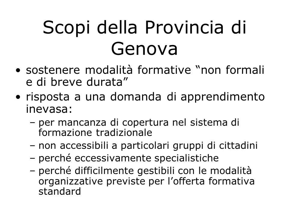 Scopi della Provincia di Genova promuovere l'attivazione di risorse locali per lo sviluppo culturale di comunità periferiche sostegno all'occupabilità di cittadini che scontino una qualche forma di emarginazione o di sottorappresentazione nel sistema formativo