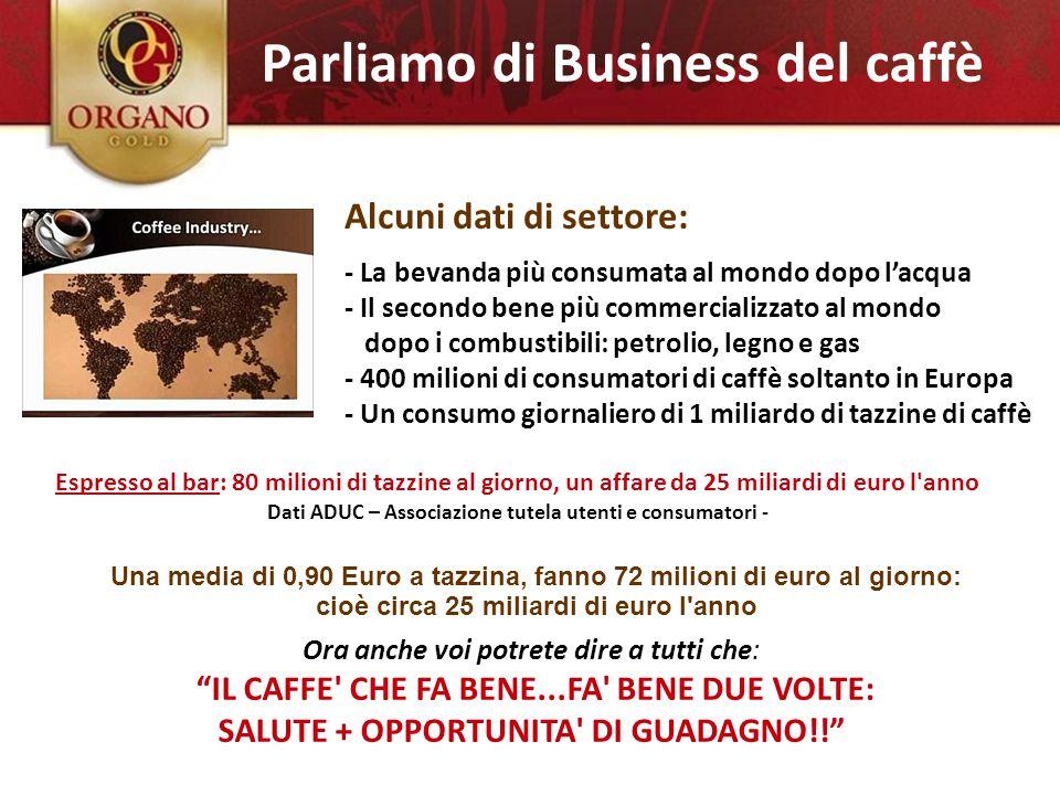 1.) parliamo di caffè - La bevanda più consumata al mondo dopo l'acqua - Il secondo bene più commercializzato al mondo dopo i combustibili: petrolio,