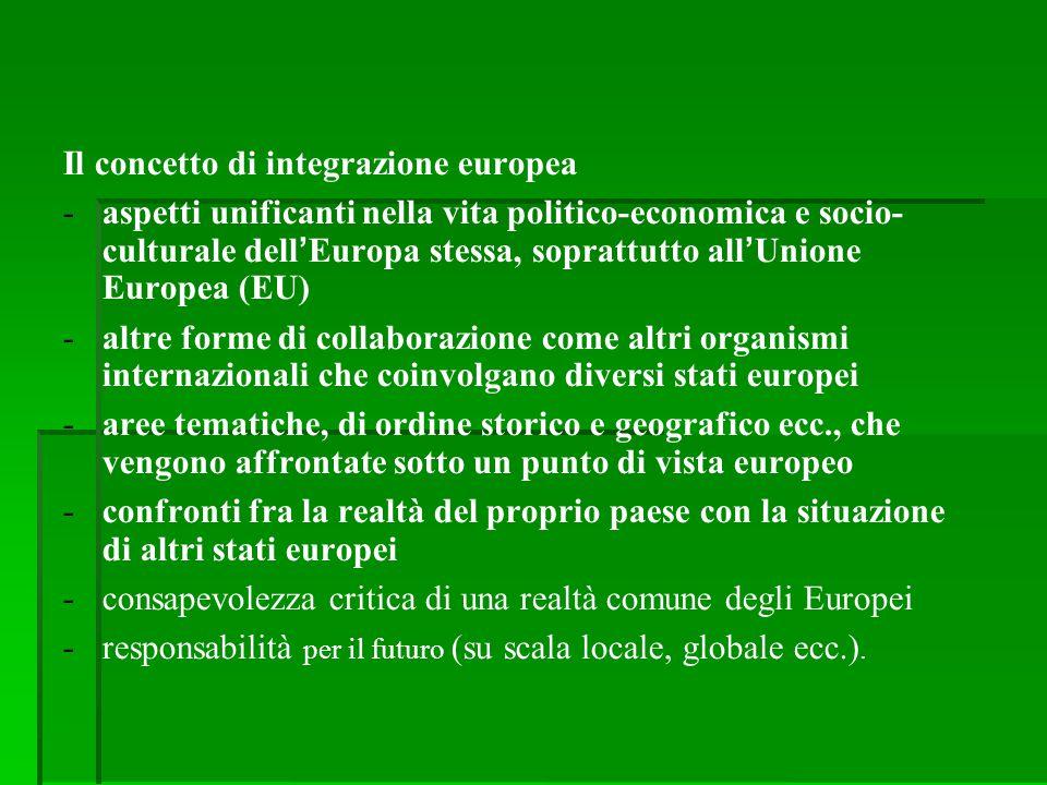 Il concetto di integrazione europea -aspetti unificanti nella vita politico-economica e socio- culturale dell'Europa stessa, soprattutto all'Unione Eu