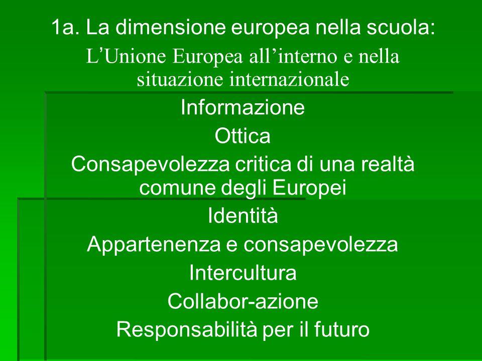 1a. La dimensione europea nella scuola: L'Unione Europea all'interno e nella situazione internazionale Informazione Ottica Consapevolezza critica di u