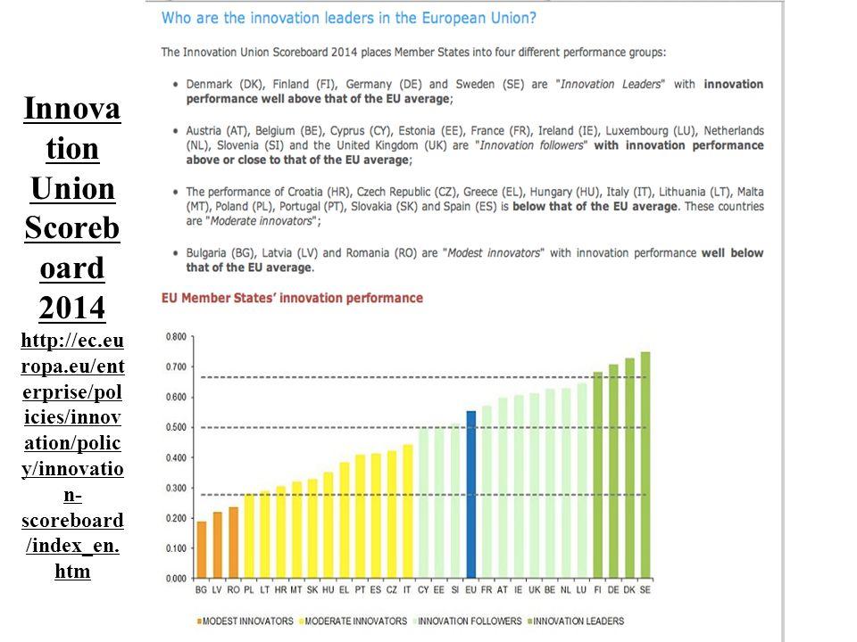 Innova tion Union Scoreb oard 2014 http://ec.eu ropa.eu/ent erprise/pol icies/innov ation/polic y/innovatio n- scoreboard /index_en. htm