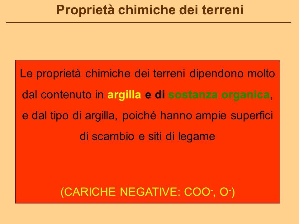 La capacità di scambio cationico (CSC) (3) CSC (meq/100g) Classific.