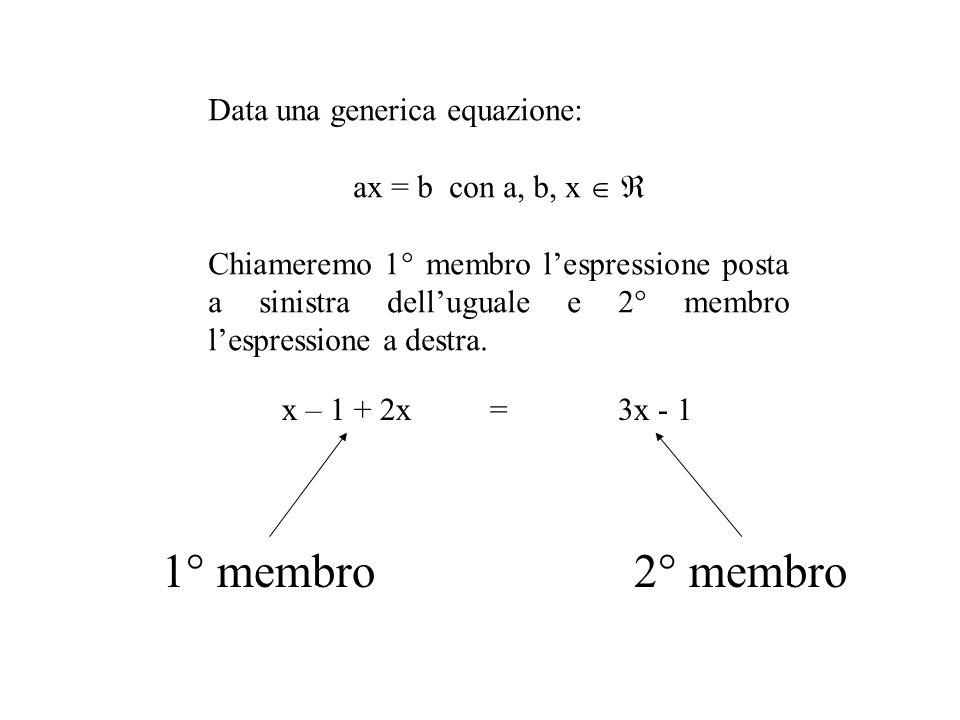 Data una generica equazione: ax = b con a, b, x   Chiameremo 1° membro l'espressione posta a sinistra dell'uguale e 2° membro l'espressione a destra.