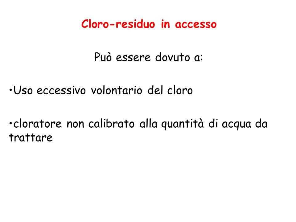 Cloro-residuo in accesso Può essere dovuto a: Uso eccessivo volontario del cloro cloratore non calibrato alla quantità di acqua da trattare