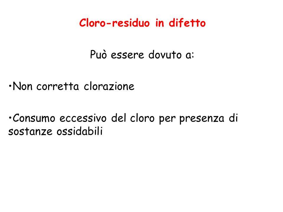 Cloro-residuo in difetto Può essere dovuto a: Non corretta clorazione Consumo eccessivo del cloro per presenza di sostanze ossidabili