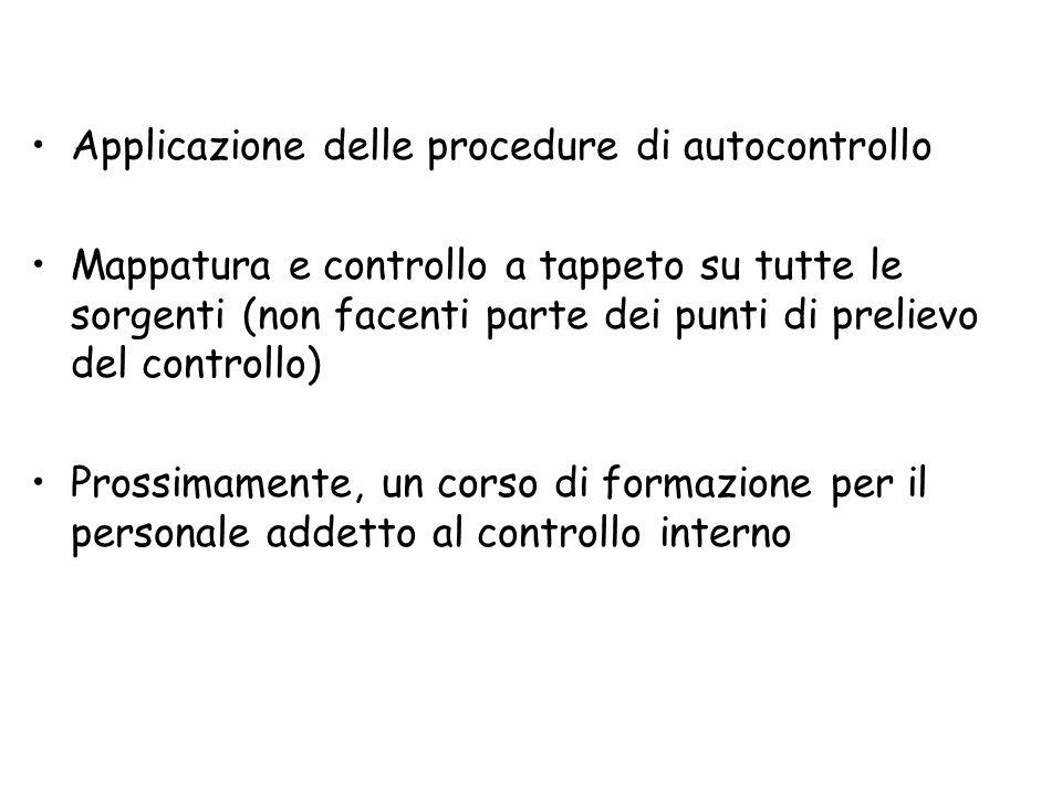 Applicazione delle procedure di autocontrollo Mappatura e controllo a tappeto su tutte le sorgenti (non facenti parte dei punti di prelievo del controllo) Prossimamente, un corso di formazione per il personale addetto al controllo interno