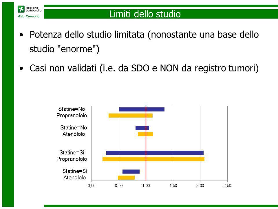 Limiti dello studio Potenza dello studio limitata (nonostante una base dello studio enorme ) Casi non validati (i.e.