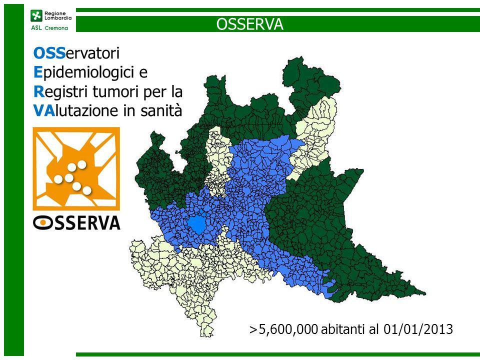 OSSERVA >5,600,000 abitanti al 01/01/2013 OSServatori Epidemiologici e Registri tumori per la VAlutazione in sanità