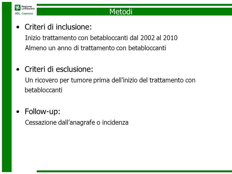 Metodi Criteri di inclusione: Inizio trattamento con betabloccanti dal 2002 al 2010 Almeno un anno di trattamento con betabloccanti Criteri di esclusione: Un ricovero per tumore prima dell'inizio del trattamento con betabloccanti Follow-up: Cessazione dall'anagrafe o incidenza
