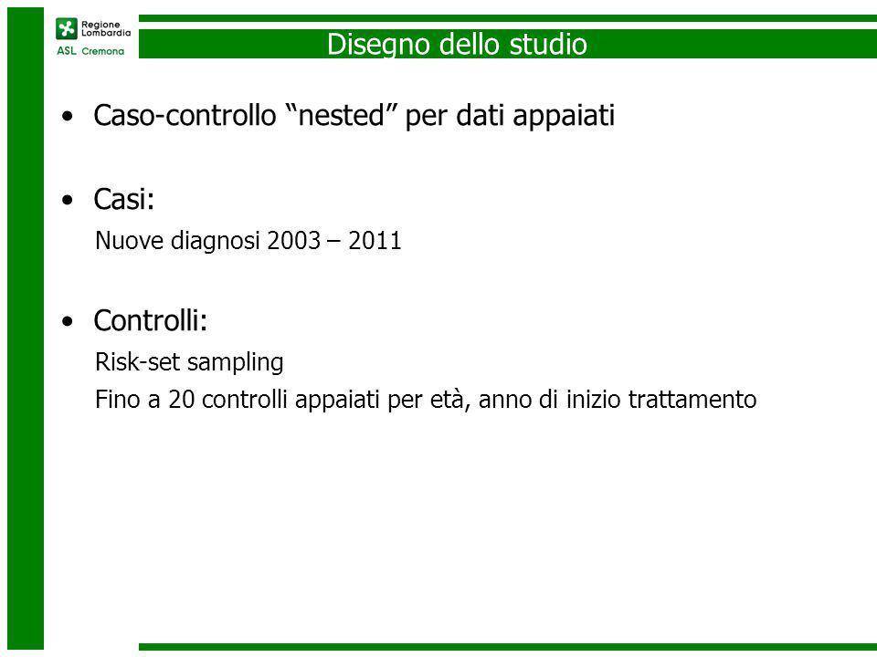 Disegno dello studio Caso-controllo nested per dati appaiati Casi: Nuove diagnosi 2003 – 2011 Controlli: Risk-set sampling Fino a 20 controlli appaiati per età, anno di inizio trattamento