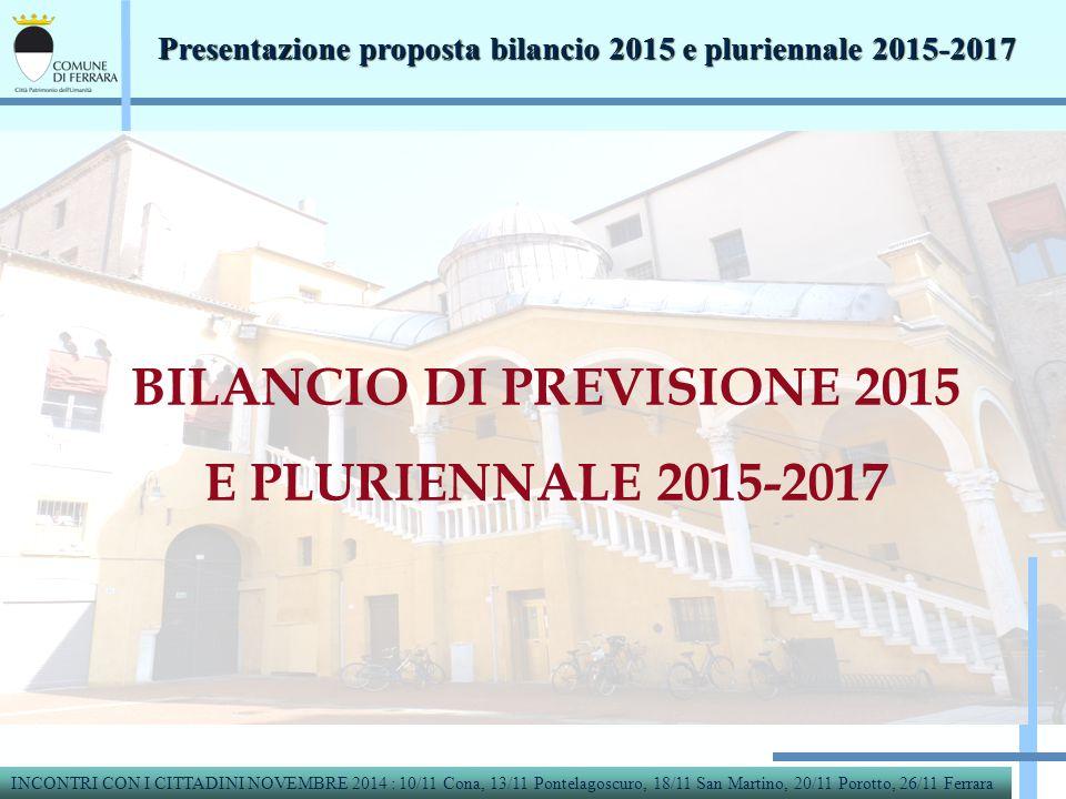 Presentazione proposta bilancio 2015 e pluriennale 2015-2017 INCONTRI CON I CITTADINI NOVEMBRE 2014 : 10/11 Cona, 13/11 Pontelagoscuro, 18/11 San Mart