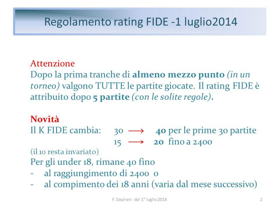 Regolamento per i Titoli FIDE -1 luglio2014 3F.