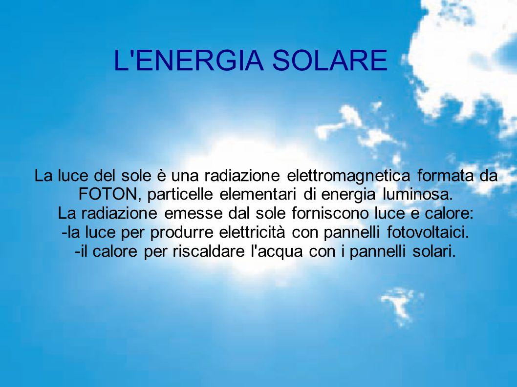 L'ENERGIA SOLARE La luce del sole è una radiazione elettromagnetica formata da FOTON, particelle elementari di energia luminosa. La radiazione emesse