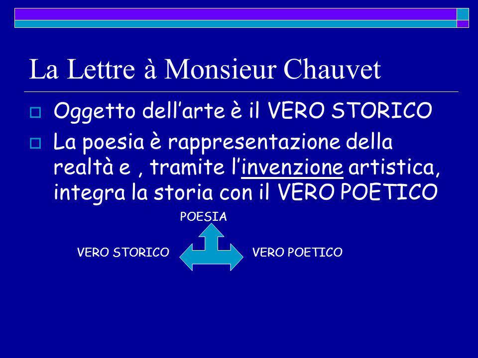 La Lettre à Monsieur Chauvet  Oggetto dell'arte è il VERO STORICO  La poesia è rappresentazione della realtà e, tramite l'invenzione artistica, inte