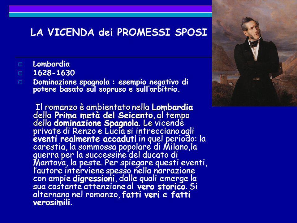  Lombardia  1628-1630  Dominazione spagnola : esempio negativo di potere basato sul sopruso e sull'arbitrio. Il romanzo è ambientato nella Lombardi
