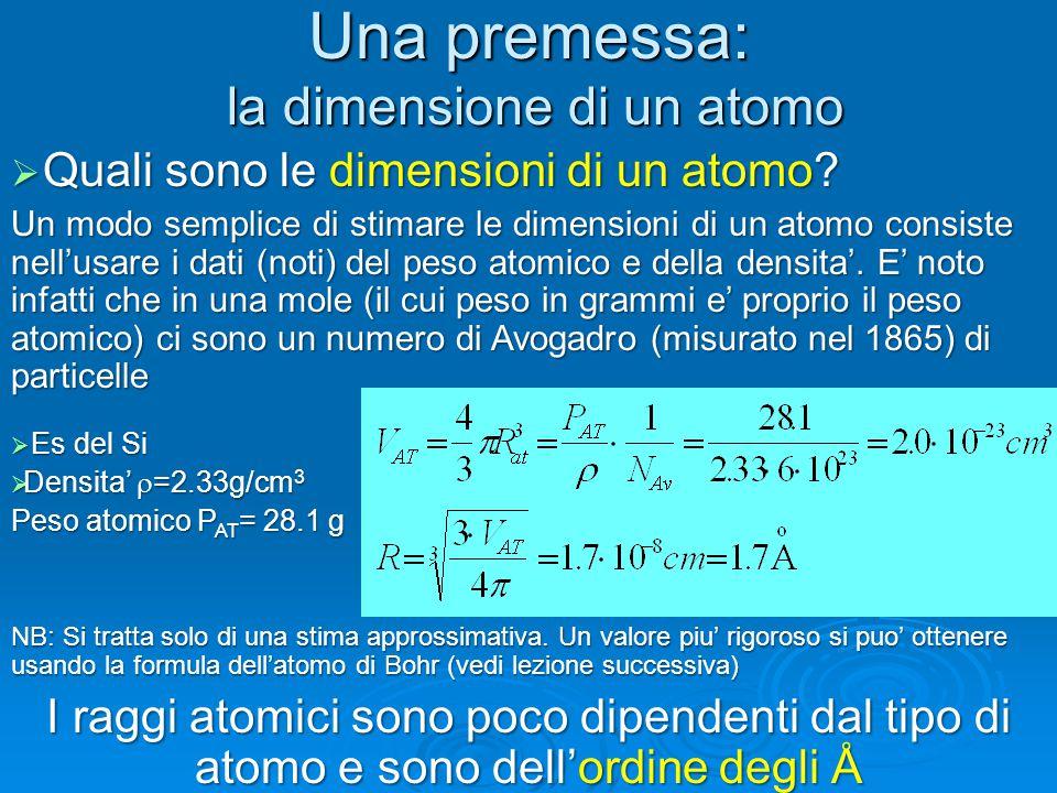 Una premessa: la dimensione di un atomo  Quali sono le dimensioni di un atomo? Un modo semplice di stimare le dimensioni di un atomo consiste nell'us